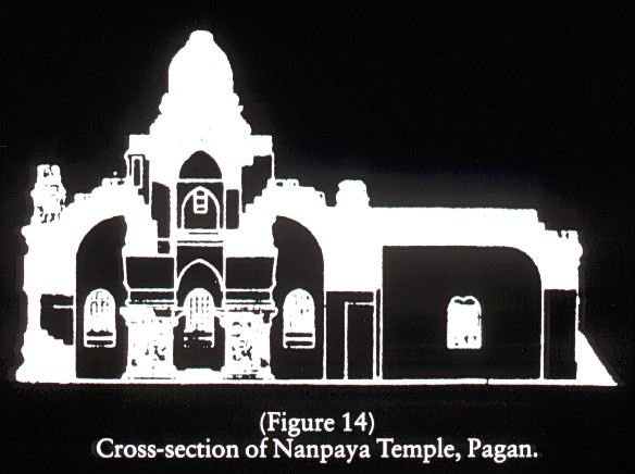 Nanpaya Temple, Cross section